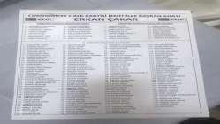CHP'de Hakan Çakar'ın listesi